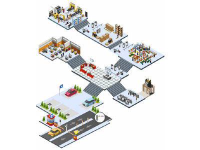 Manufacturing Security System